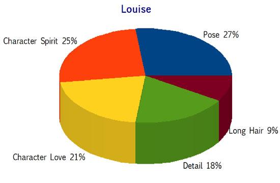 louise06